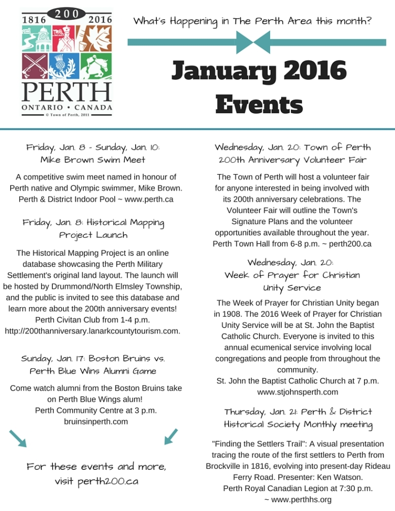 Perth 200 January Events