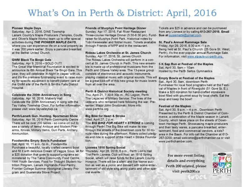 Perth 200 April 2016 events